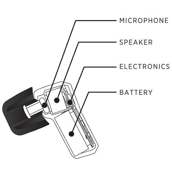 QuietOn Dental earplug structure